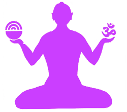 Jayani Yoga